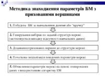 Методика знаходження параметрів БМ з прихованими вершинами 1. Побудова БМ за ...