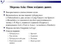 Мережа Asia: Опис вхідних даних Використання в діагностичних цілях Визначаєть...
