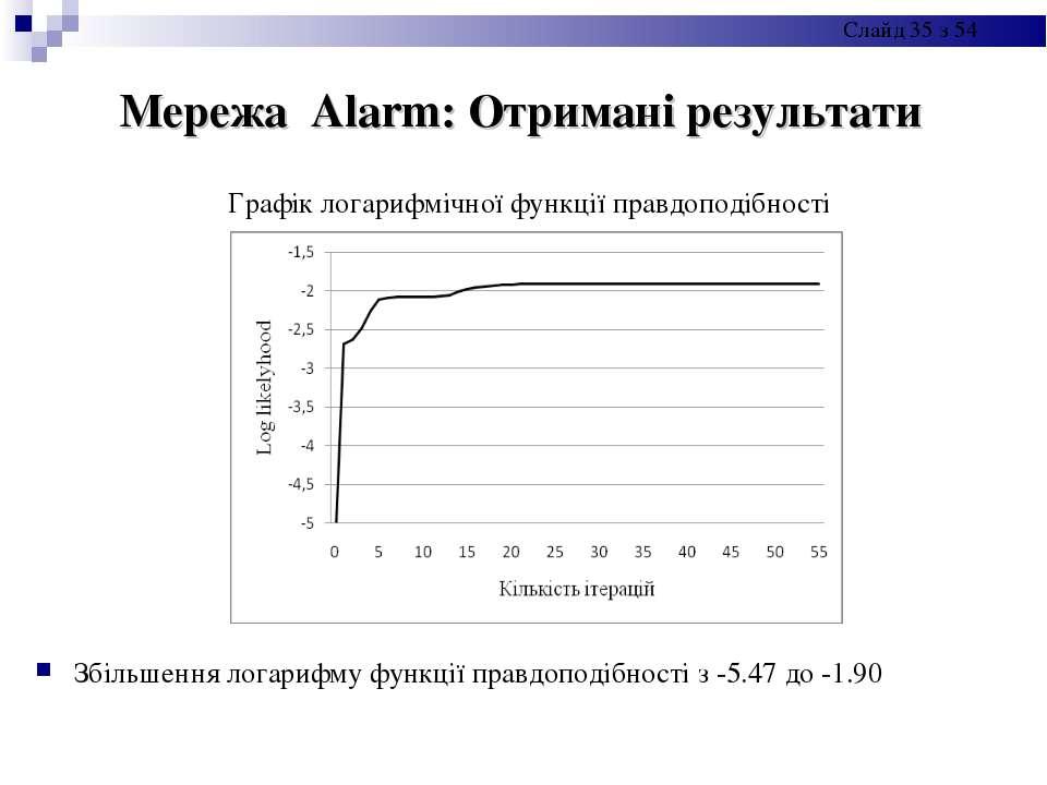 Мережа Alarm: Отримані результати Збільшення логарифму функції правдоподібнос...