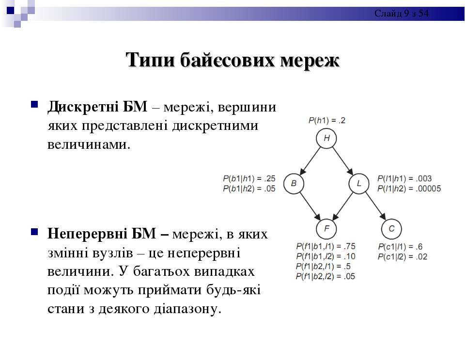 Типи байєсових мереж Дискретні БМ – мережі, вершини яких представлені дискрет...