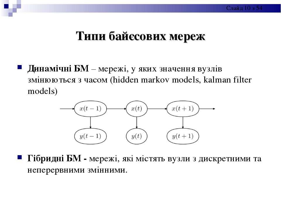 Типи байєсових мереж Динамічні БМ – мережі, у яких значення вузлів змінюються...