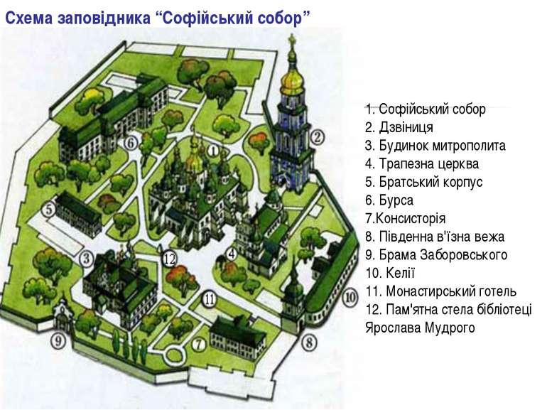 """Схема заповідника """"Софійський собор"""" 1. Софійський собор 2. Дзвіниця 3. Будин..."""