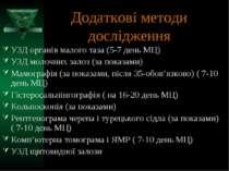 Додаткові методи дослідження УЗД органів малого таза (5-7 день МЦ) УЗД молочн...