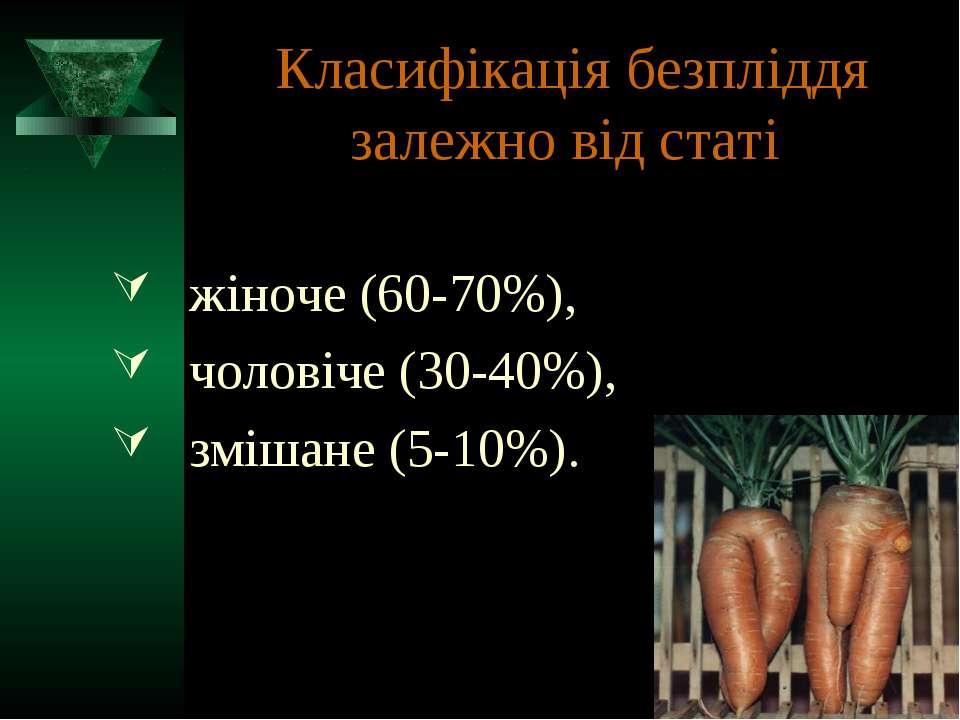 Класифікація безпліддя залежно від статі жіноче (60-70%), чоловіче (30-40%), ...