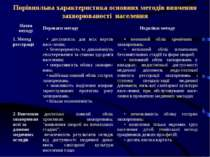 Порівняльна характеристика основних методів вивчення захворюваності населення