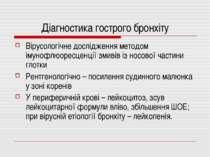 Діагностика гострого бронхіту Вірусологічне дослідження методом імунофлюоресц...