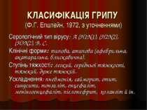 КЛАСИФІКАЦІЯ ГРИПУ (Ф.Г. Епштейн, 1972, з уточненнями) Серологічний тип вірус...