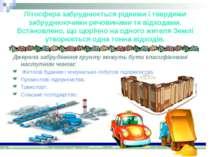 Літосфера забруднюється рідкими і твердими забруднюючими речовинами та відход...