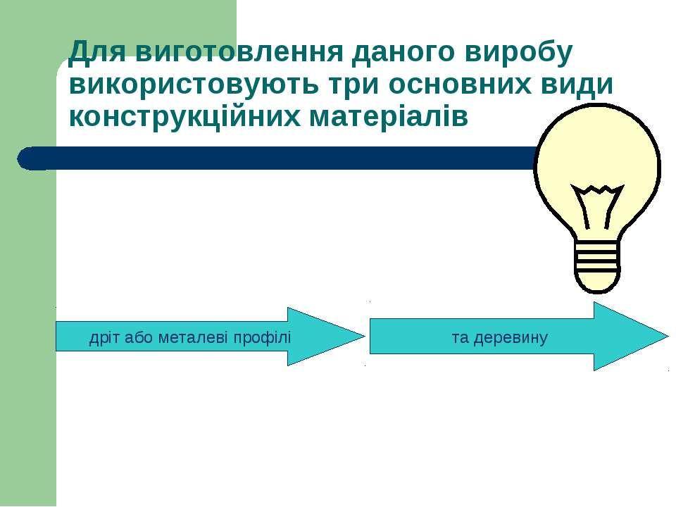 Для виготовлення даного виробу використовують три основних види конструкційни...