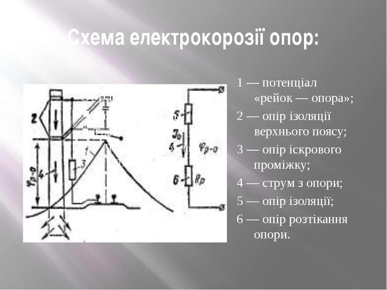 Схема електрокорозії опор: 1 — потенціал «рейок — опора»; 2 — опір ізоляції в...