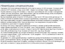 Невтішна статистика: Упродовж 2012 року неповнолітніми або за їх участю скоєн...