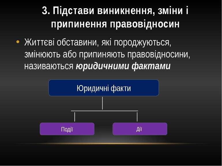 3. Підстави виникнення, зміни і припинення правовідносин Життєві обставини, я...