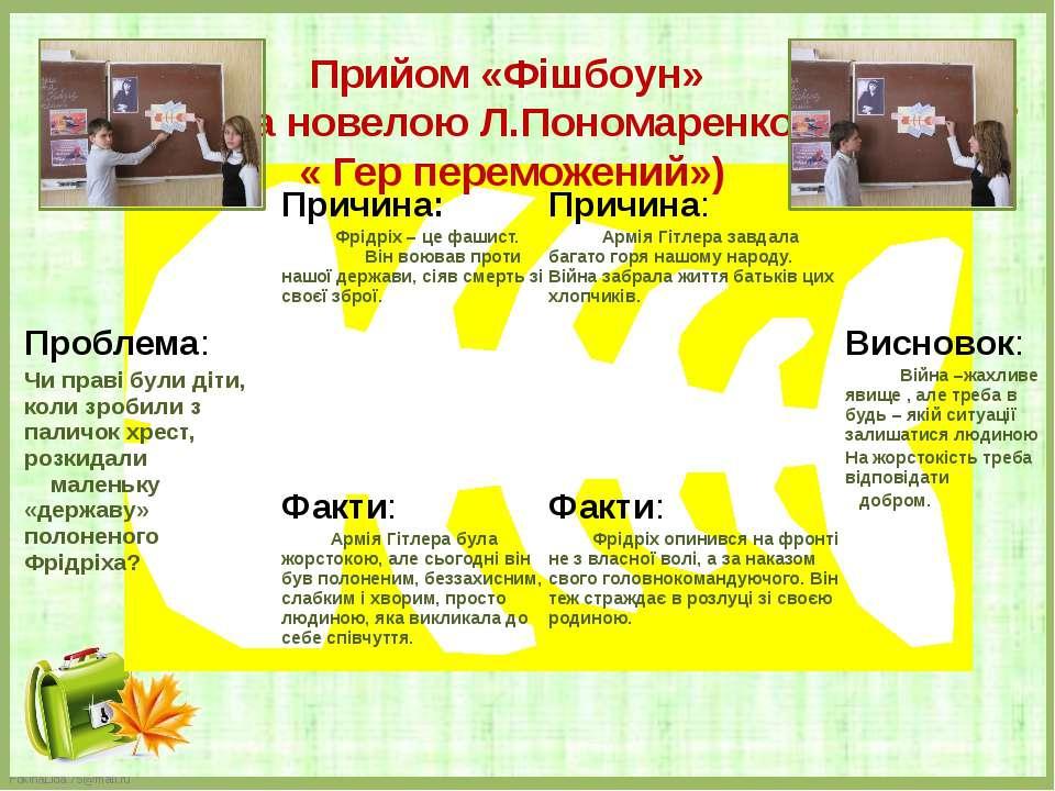 Прийом «Фішбоун» (за новелою Л.Пономаренко « Гер переможений») Проблема: Чипр...