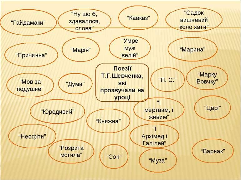 """Поезії Т.Г.Шевченка, які прозвучали на уроці """"Ну що б, здавалося,слова"""" """"Кавк..."""