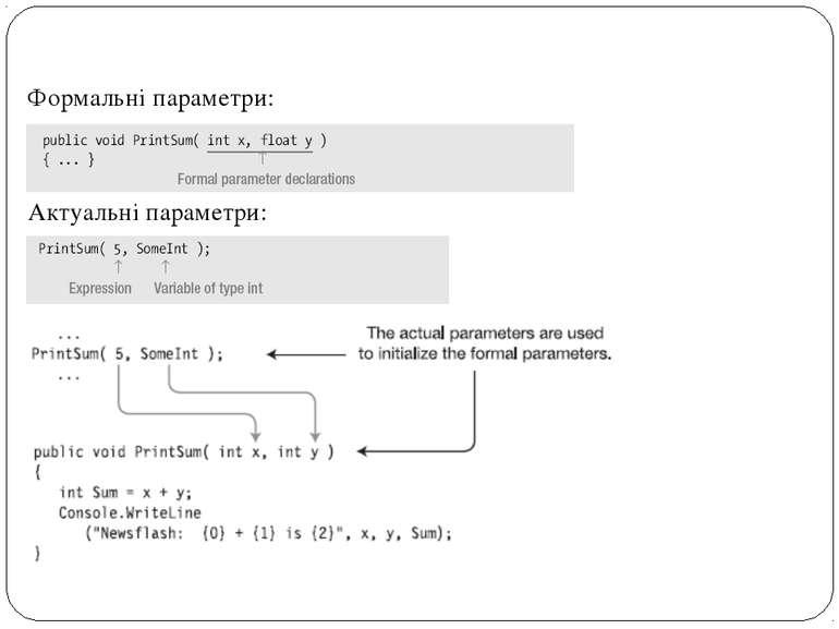 Формальні параметри: Актуальні параметри: