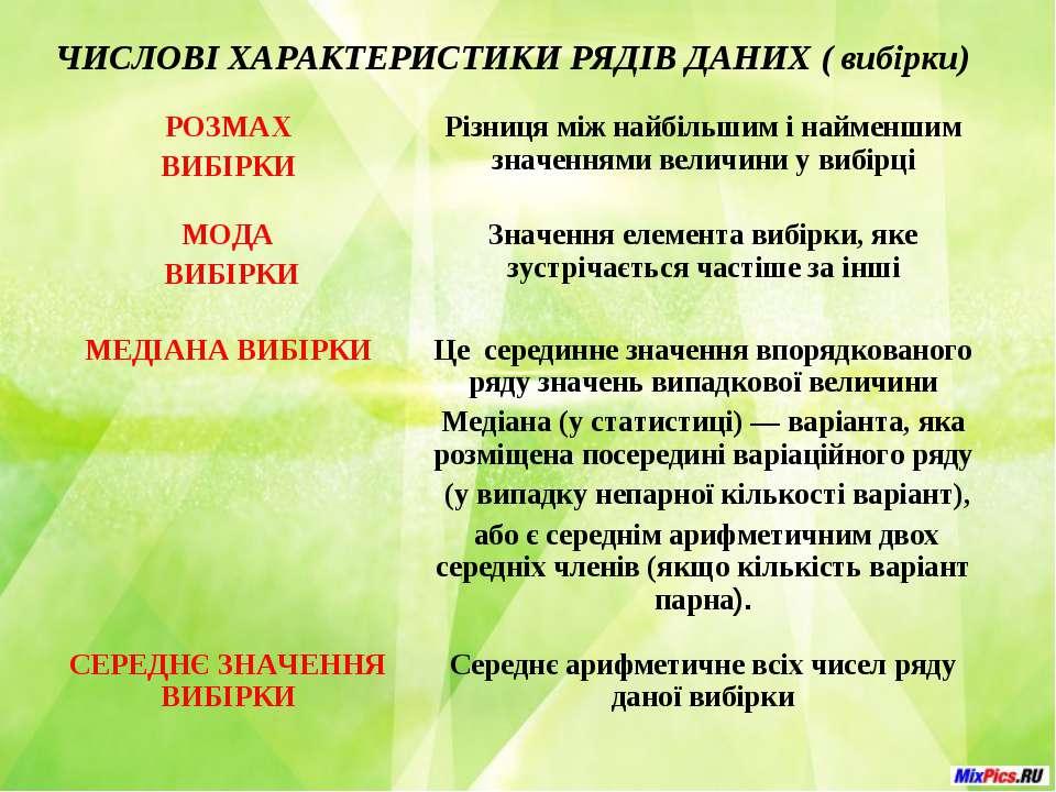 ЧИСЛОВІ ХАРАКТЕРИСТИКИ РЯДІВ ДАНИХ ( вибірки) РОЗМАХ ВИБІРКИ Різниця між найб...