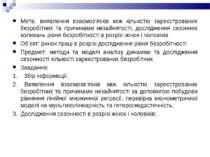 Мета: виявлення взаємоз'язків між кількістю зареєстрованих безробітних та при...