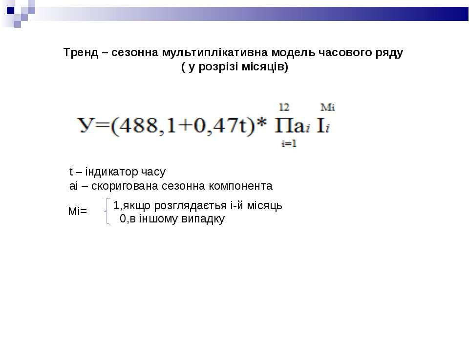 Тренд – сезонна мультиплікативна модель часового ряду ( у розрізі місяців) t ...