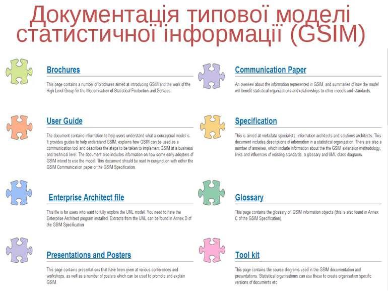 Документація типової моделі статистичної інформації (GSIM)