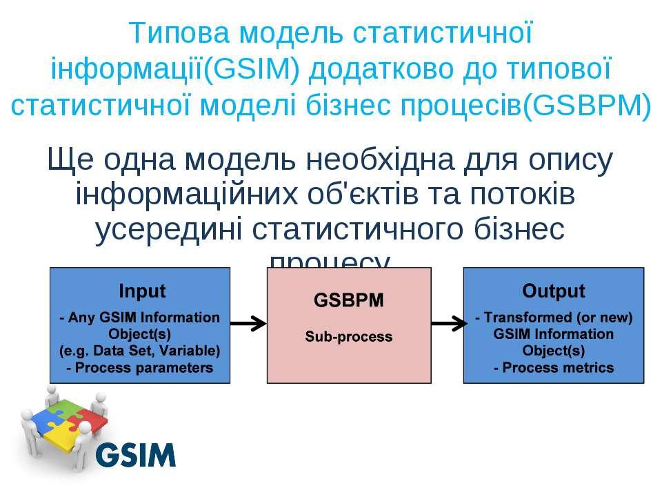 Типова модель статистичної інформації(GSIM) додатково до типової статистичної...