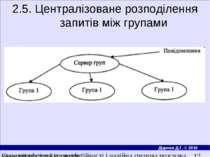 2.5. Централiзоване розподiлення запитiв мiж групами Основнi поняття вiдмовос...