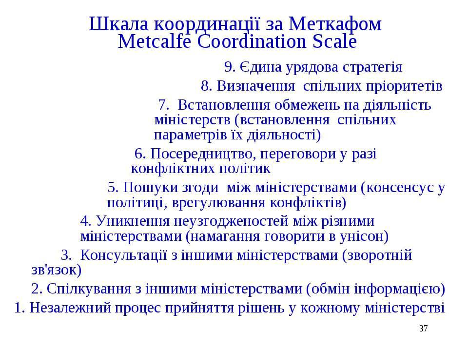 * Шкала координації за Меткафом Metcalfe Coordination Scale 9. Єдина урядова ...