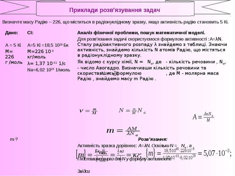 Приклади розв'язування задач Визначте масу Радію – 226, що міститься в радіон...