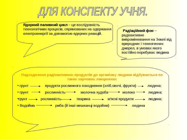 Ядерний паливний цикл – це послідовність технологічних процесів, спрямованих ...