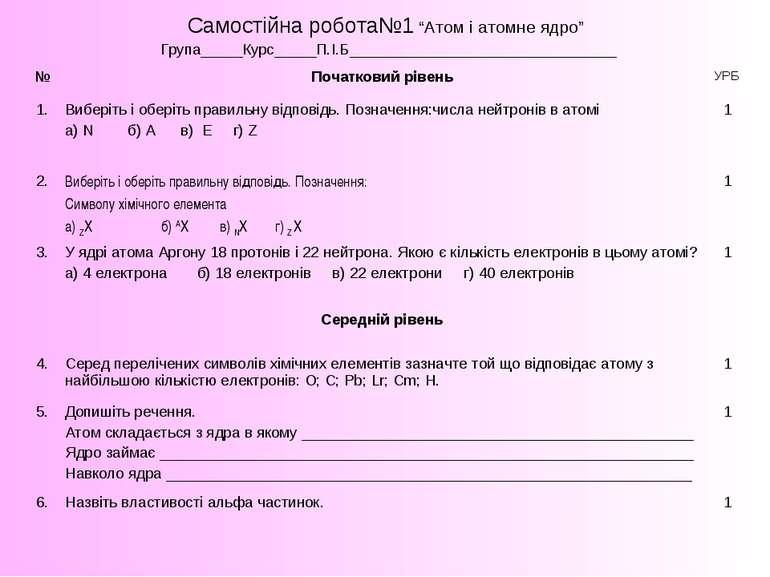 """Самостійна робота№1 """"Атом і атомне ядро"""" Група_____Курс_____П.І.Б____________..."""