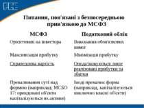 Питання, пов'язані з безпосередньою прив'язкою до МСФЗ МСФЗ Податковий облік ...
