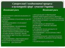 Суперечливі і неоднозначні процеси в культурній сфері сучасної України Виснов...