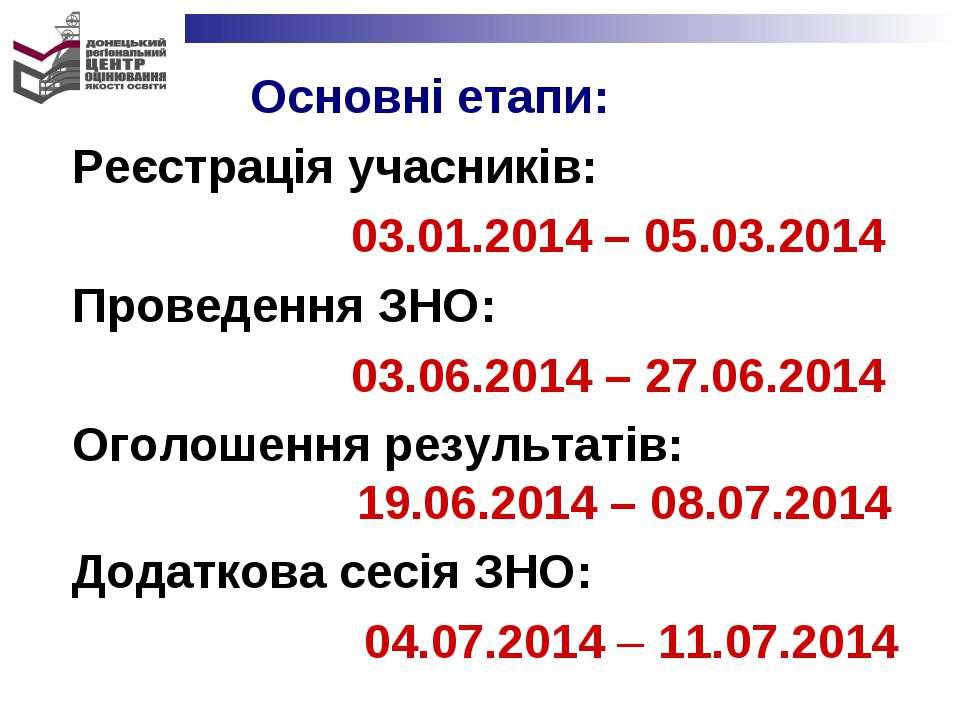 Основні етапи: Реєстрація учасників: 03.01.2014 – 05.03.2014 Проведення ЗНО: ...