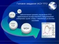 Головне завдання ІАСУ ПТО забезпечення органів управління ПТО ефективним інст...