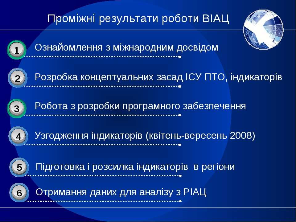 Проміжні результати роботи ВІАЦ Узгодження індикаторів (квітень-вересень 2008)
