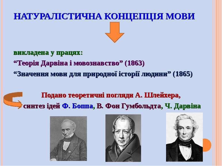 """НАТУРАЛІСТИЧНА КОНЦЕПЦІЯ МОВИ викладена у працях: """"Теорія Дарвіна і мовознавс..."""