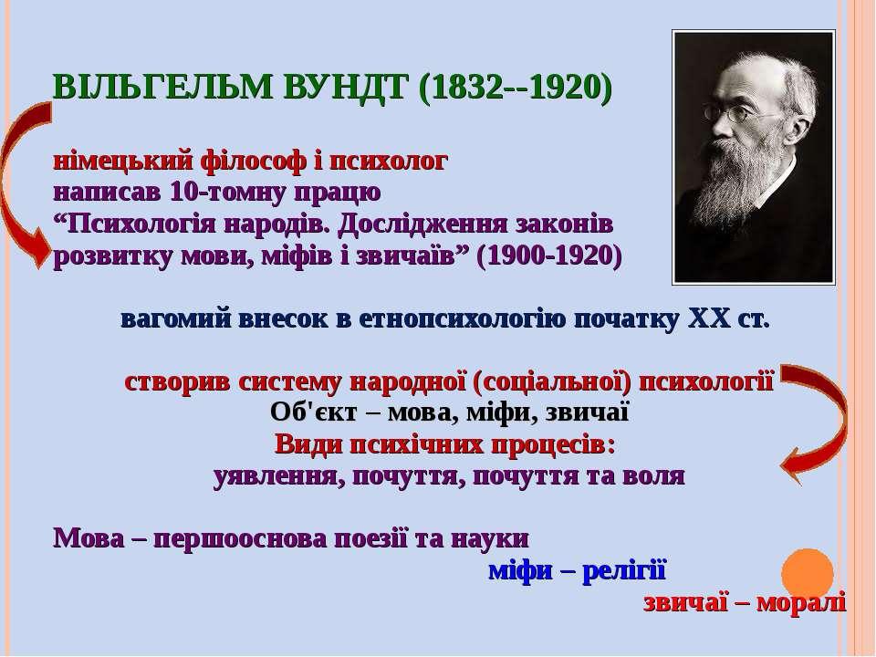 ВІЛЬГЕЛЬМ ВУНДТ(1832--1920) німецький філософ і психолог написав 10-томну пр...