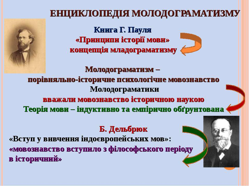 ЕНЦИКЛОПЕДІЯ МОЛОДОГРАМАТИЗМУ Книга Г. Пауля «Принципи історії мови» концепці...
