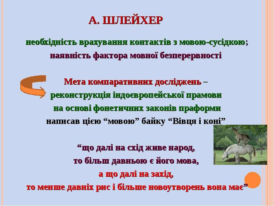 А. ШЛЕЙХЕР необхідність врахування контактів з мовою-сусідкою; наявність факт...