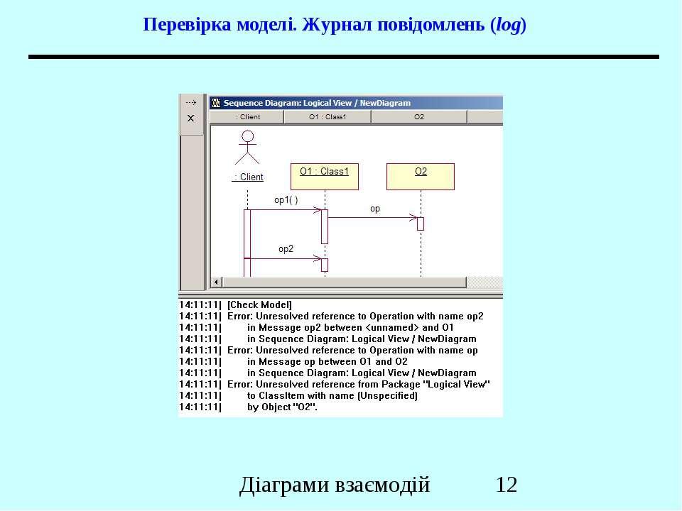 Перевірка моделі. Журнал повідомлень (log) Діаграми взаємодій