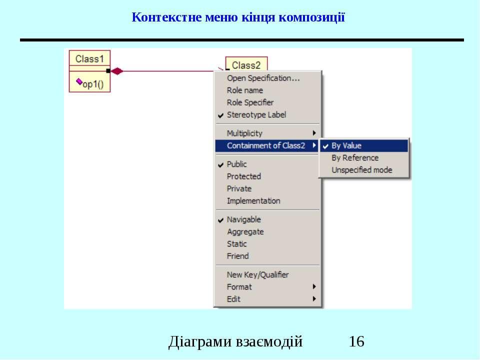 Контекстне меню кінця композиції Діаграми взаємодій