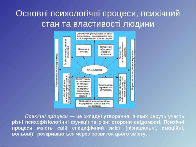 Основні психологічні процеси, психічний стан та властивості людини Психічні п...