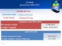 * * Всесвітня історія 23 березня 2013 року Історія України 30 березня 2013 ро...