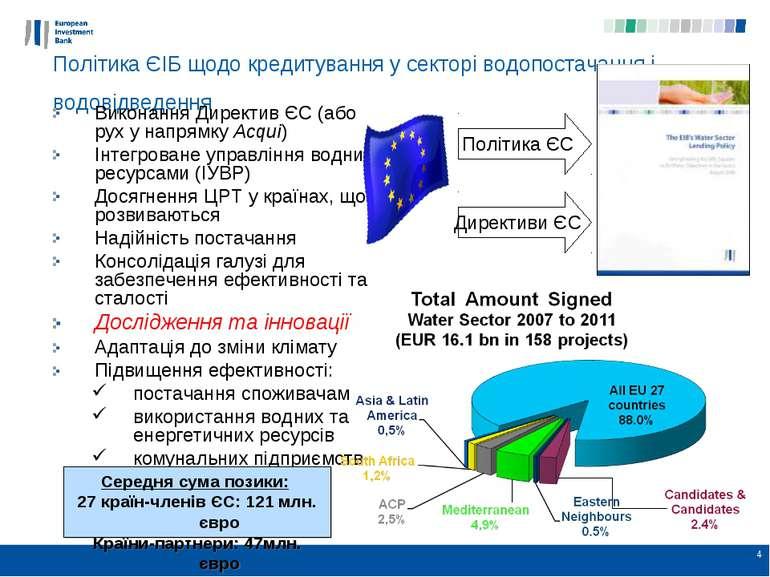Політика ЄІБ щодо кредитування у секторі водопостачання і водовідведення Вико...