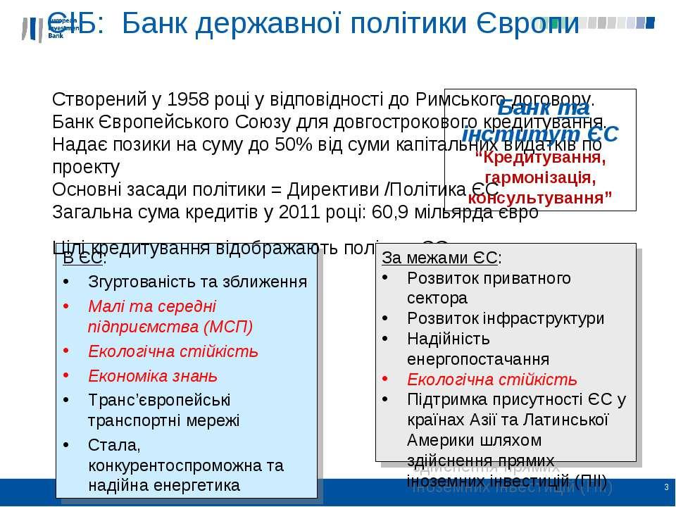 ЄІБ: Банк державної політики Європи В ЄС: Згуртованість та зближення Малі та ...