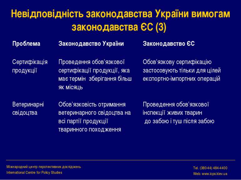 Невідповідність законодавства України вимогам законодавства ЄС (3) Міжнародни...