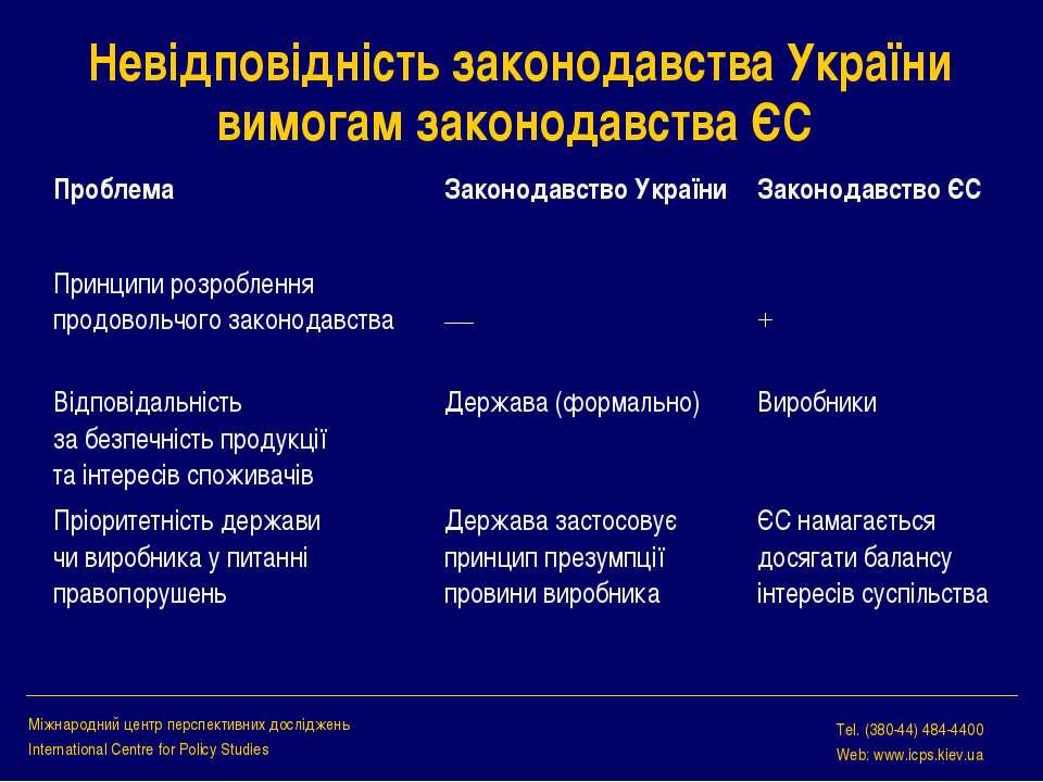 Невідповідність законодавства України вимогам законодавства ЄС Міжнародний це...