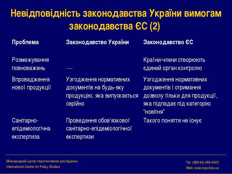 Невідповідність законодавства України вимогам законодавства ЄС (2) Міжнародни...
