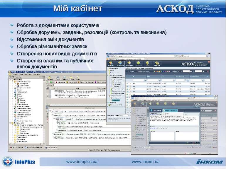 Мій кабінет Робота з документами користувача Обробка доручень, завдань, резол...