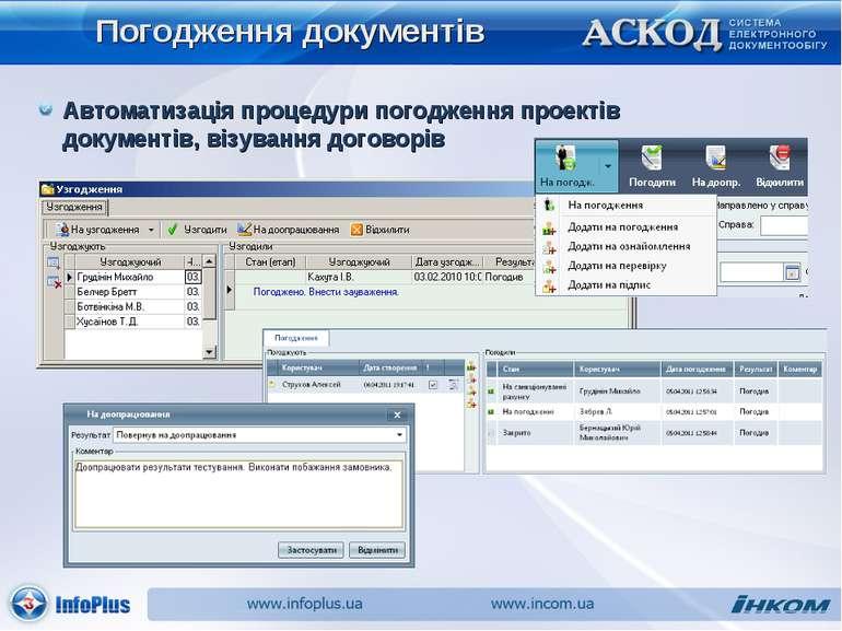 Погодження документів Автоматизація процедури погодження проектів документів,...