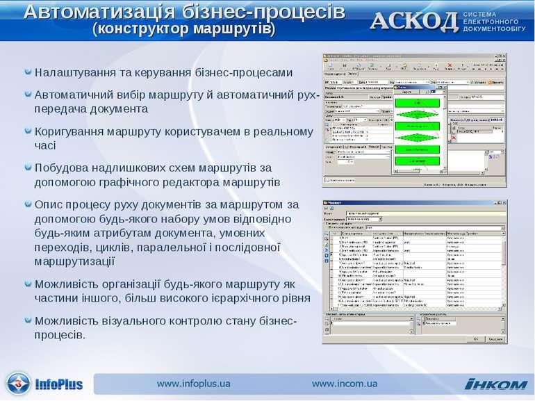 Автоматизація бізнес-процесів (конструктор маршрутів) Налаштування та керуван...